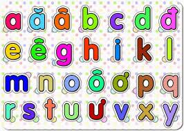 bảng chữ cái tiếng Việt 123VIETNAMESE